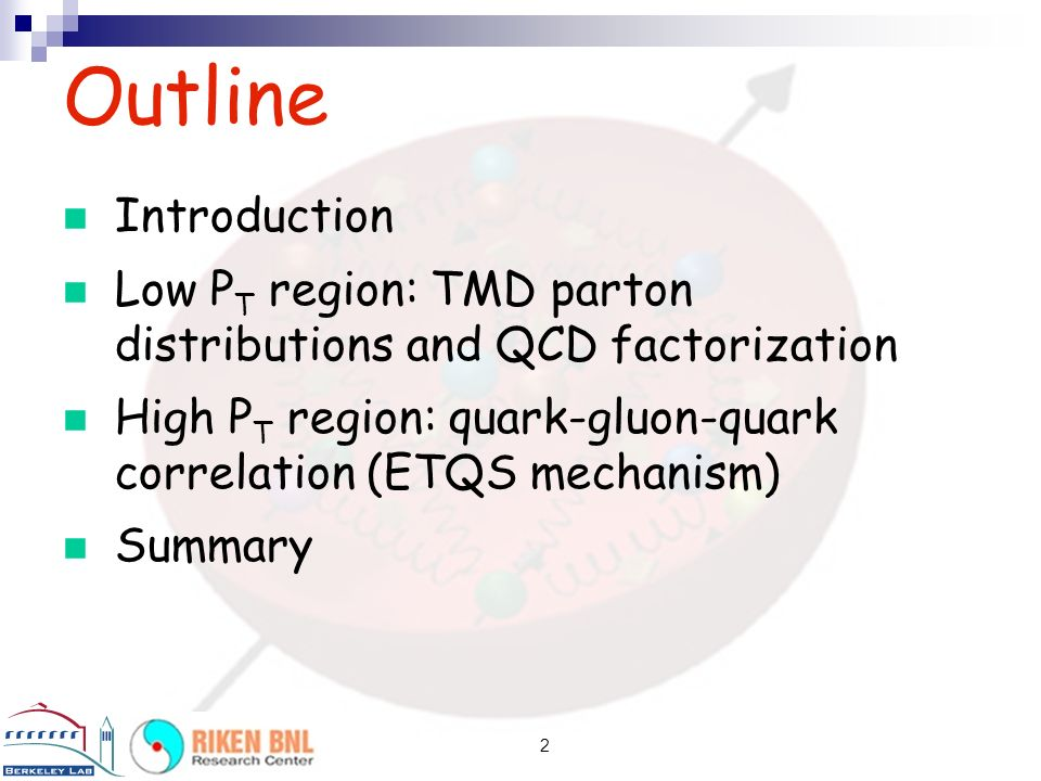 2 Outline Introduction Low P T region: TMD parton distributions and QCD factorization High P T region: quark-gluon-quark correlation (ETQS mechanism) Summary