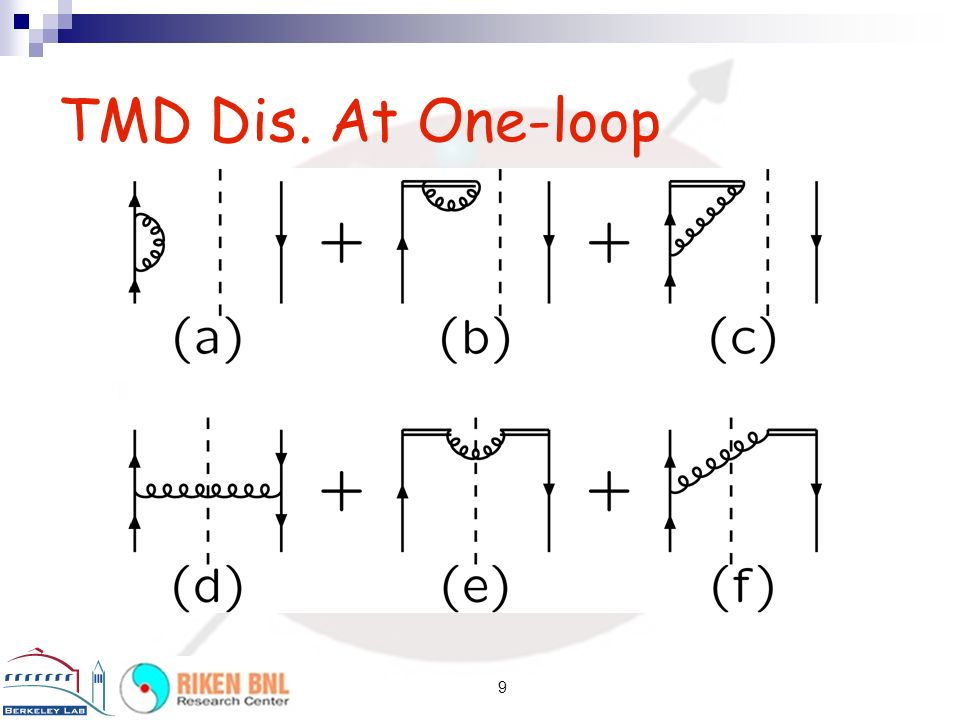 9 TMD Dis. At One-loop