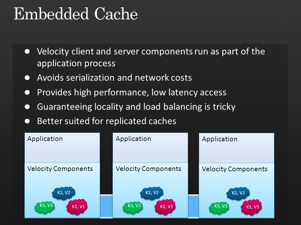 Application Velocity client and server components run as part of the application process Avoids serialization and network costs Provides high performance, low latency access Guaranteeing locality and load balancing is tricky Better suited for replicated caches Velocity Components K3, V3 K1, V1 K2, V2 Application Velocity Components K3, V3 K1, V1 K2, V2 Application Velocity Components K3, V3 K1, V1 K2, V2