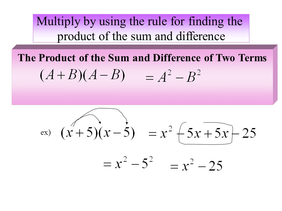 Multiply by using the rule for finding the product of the sum and difference ex) The Product of the Sum and Difference of Two Terms