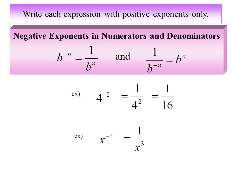Write each expression with positive exponents only.