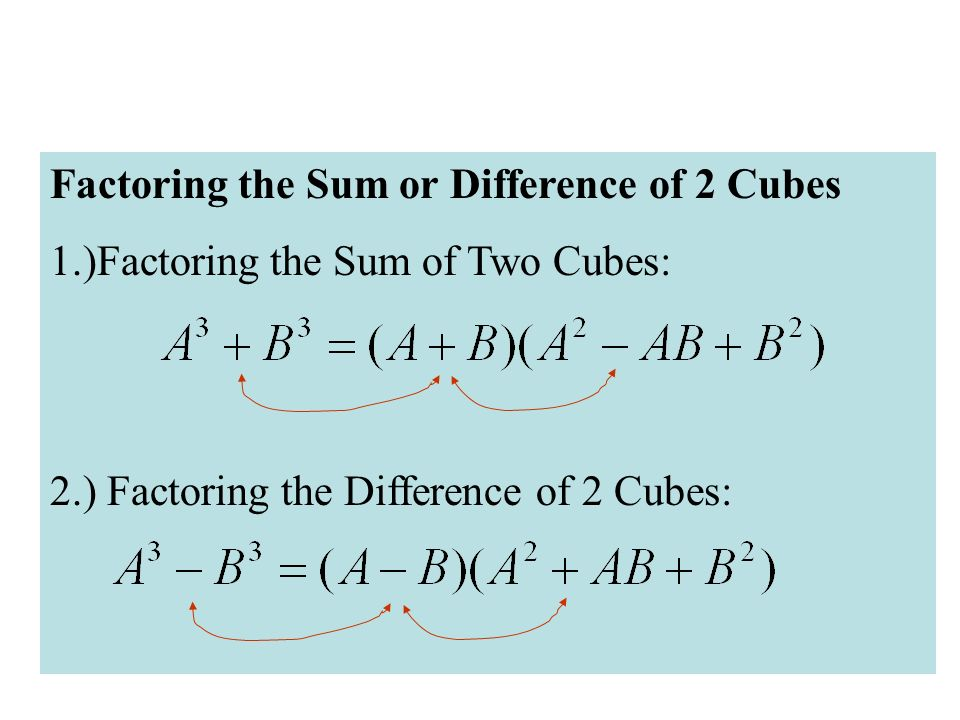 Factoring the Sum or Difference of 2 Cubes 1.)Factoring the Sum of Two Cubes: 2.) Factoring the Difference of 2 Cubes: