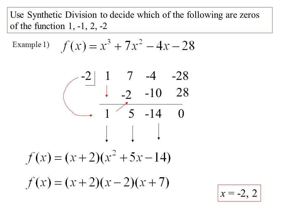 Example 1) Use Synthetic Division to decide which of the following are zeros of the function 1, -1, 2, -2 x = -2, 2