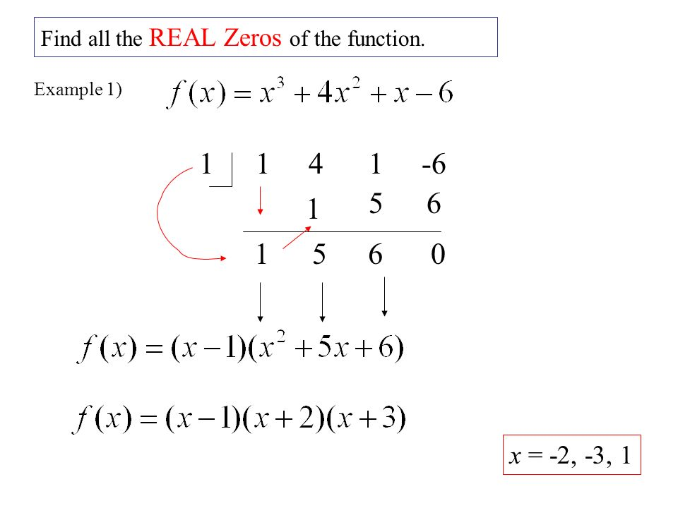 Example 1) Find all the REAL Zeros of the function. x = -2, -3, 1