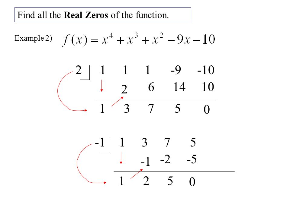 Example 2) Find all the Real Zeros of the function.