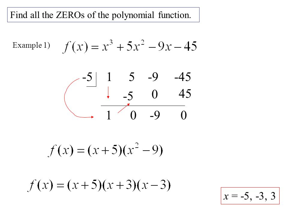 Example 1) Find all the ZEROs of the polynomial function.