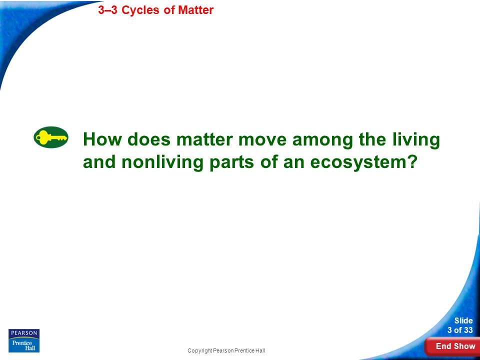 End Show 3–3 Cycles of Matter Slide 3 of 33 Copyright Pearson Prentice Hall 3-3 Cycles of Matter How does matter move among the living and nonliving parts of an ecosystem