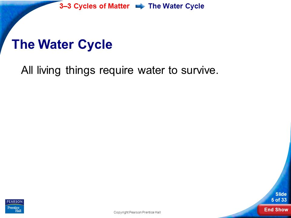 End Show 3–3 Cycles of Matter Slide 5 of 33 Copyright Pearson Prentice Hall The Water Cycle All living things require water to survive.