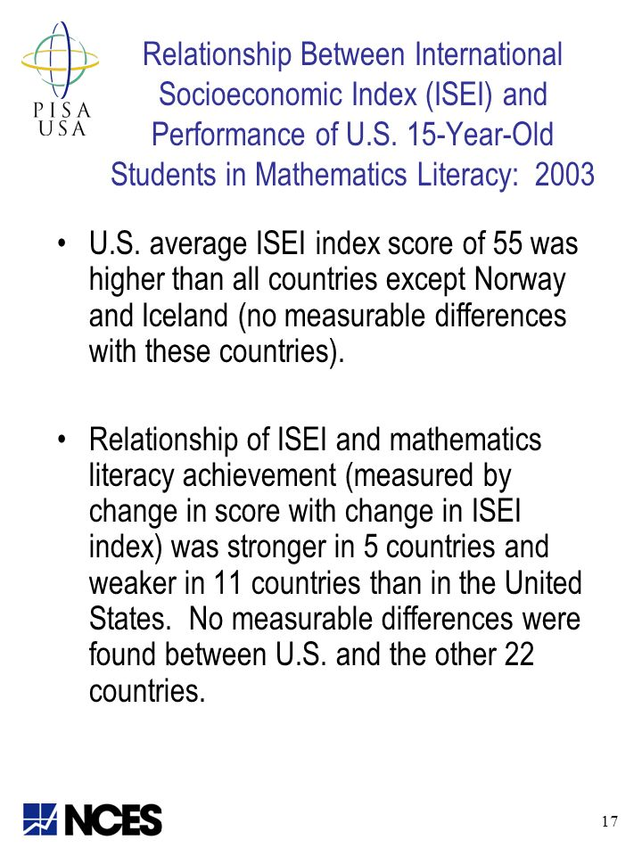 Relationship Between International Socioeconomic Index (ISEI) and Performance of U.S.