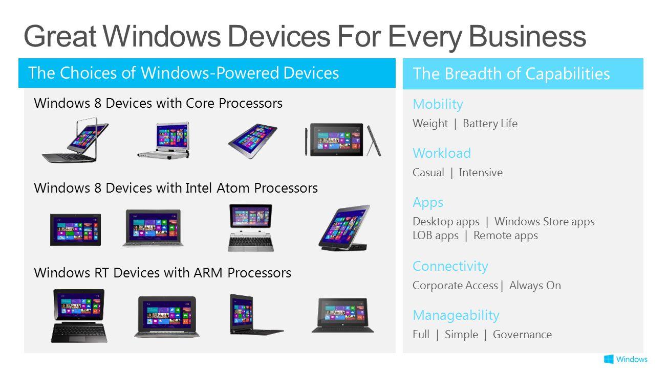 Windows Arm Apps