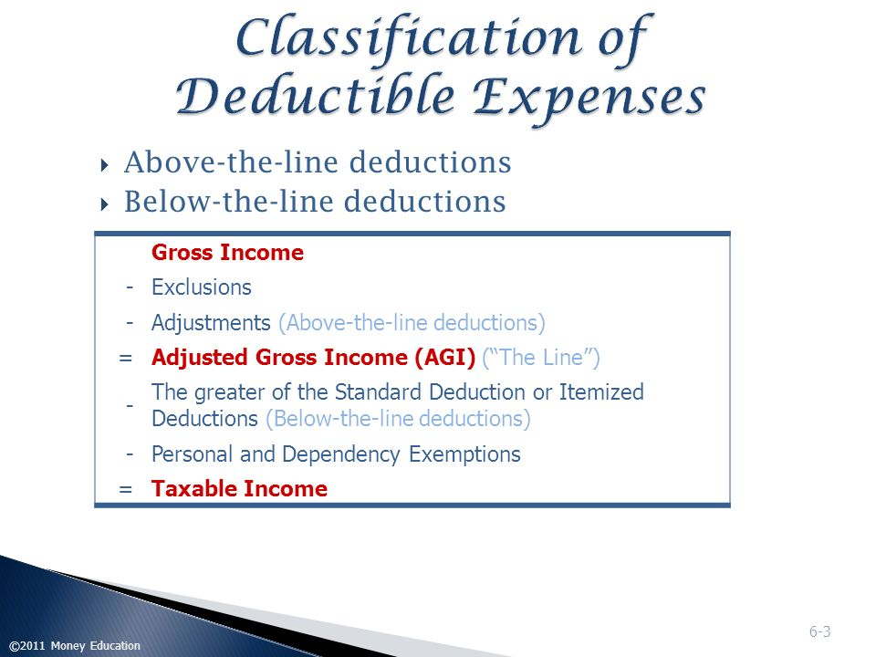 chapter 6 individual deductions Chapter 06 individual deductions 3 types of taxpayer activities self-employed individuals are required to pay se tax of 133% (of first $110,100) in lieu of fica self-employed can deduct the 765% portion of se for agi to reduce agi similar to deduction allowed to employers.