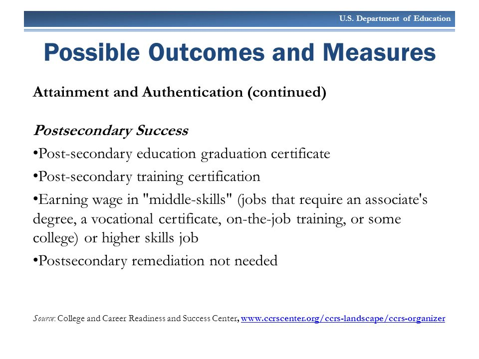 Measures Of College And Career Readiness And Success July 16 Ppt