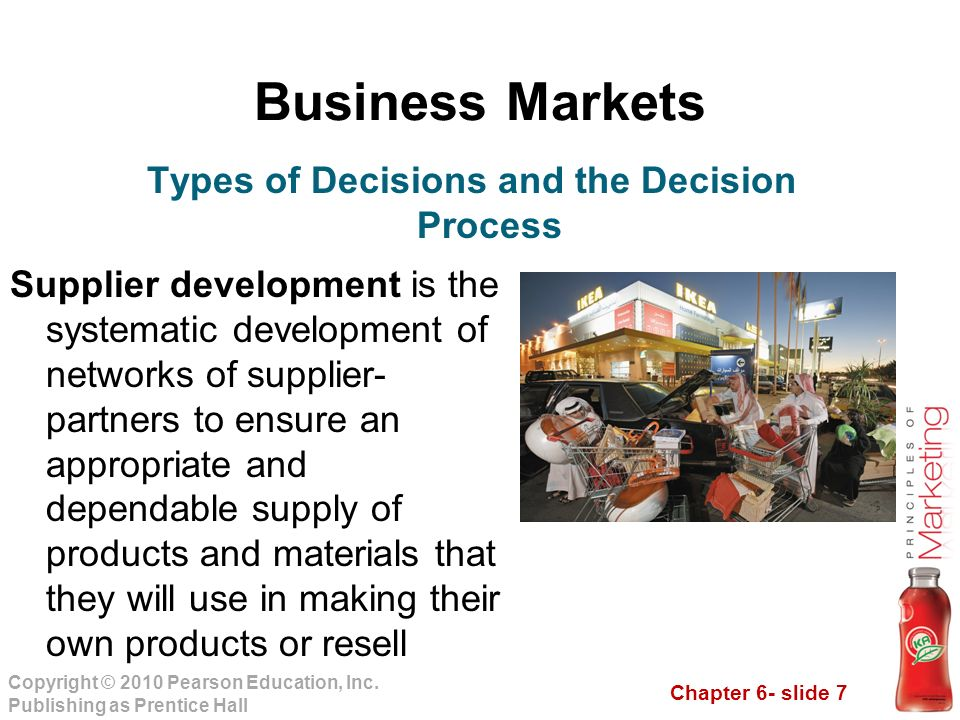 Chapter 6- slide 7 Copyright © 2010 Pearson Education, Inc.