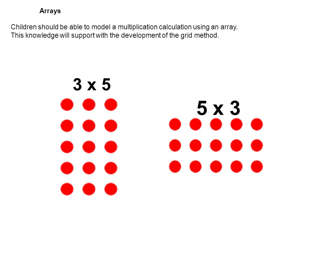 x 3 3 x 10 using multiplication facts it is vital that children