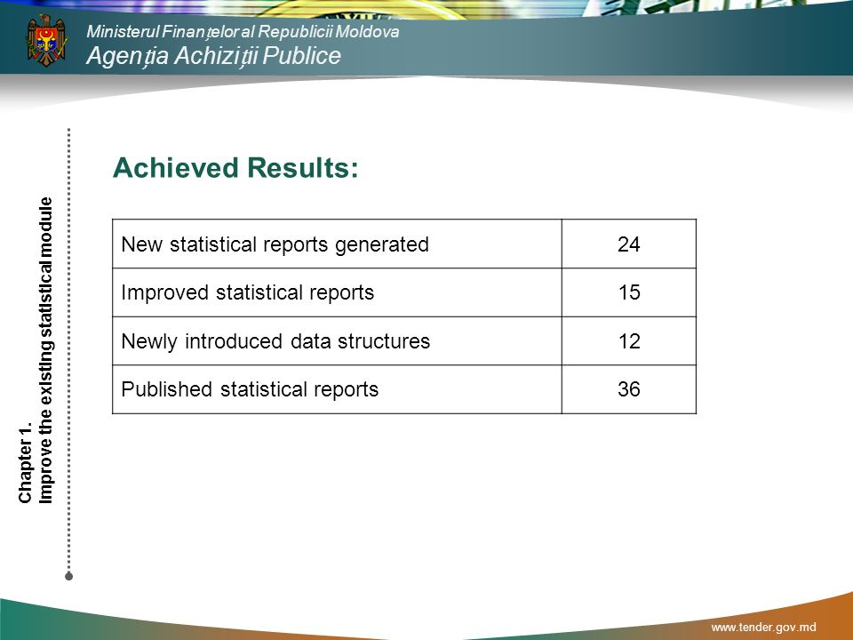 Ministerul Finanelor al Republicii Moldova Agenia Achiziii Publice   Achieved Results: New statistical reports generated24 Improved statistical reports15 Newly introduced data structures12 Published statistical reports36 Chapter 1.