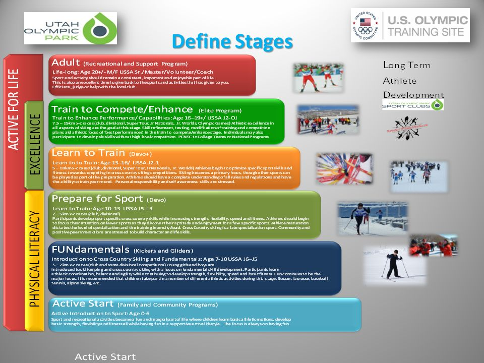 "Incorporating Long Term Athlete Development  ""The definition"