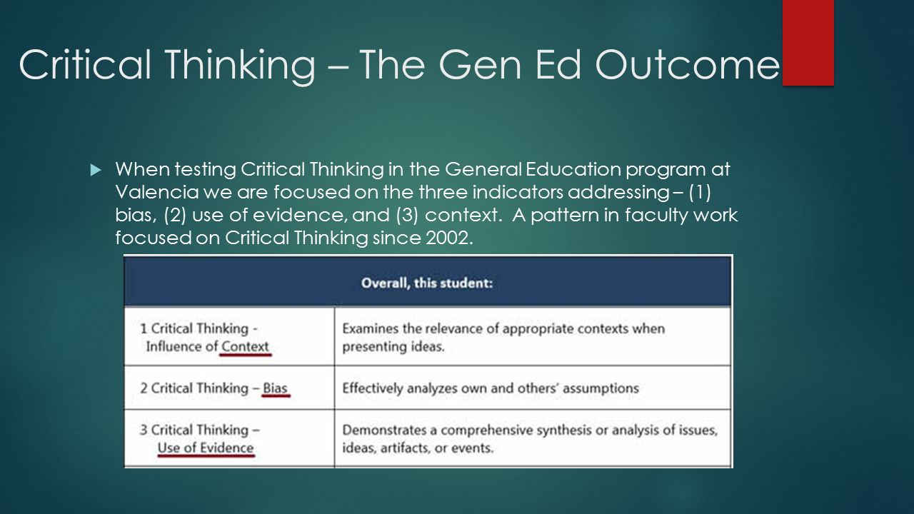 critical thinking programs The program builds awareness of one's own thinking ability it enables managers to be more alert to instinctive thinking, to avoid common thinking pitfalls and 'groupthink', and to be more rigorous in determining causes.