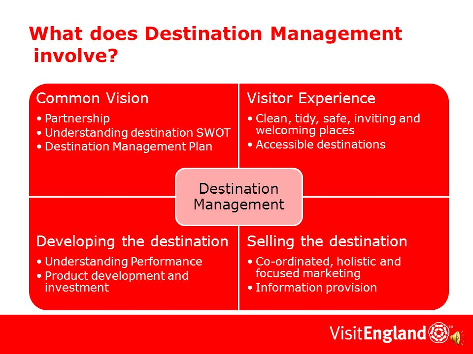 Focusing on destinations New audiences who need to understand the value of destination management –Nationally but also locally especially those who collectively own the destination We need to: –Have a collective understanding to ensure we communicate the same messages nationally and locally –Measure our impacts and share results to prove our case