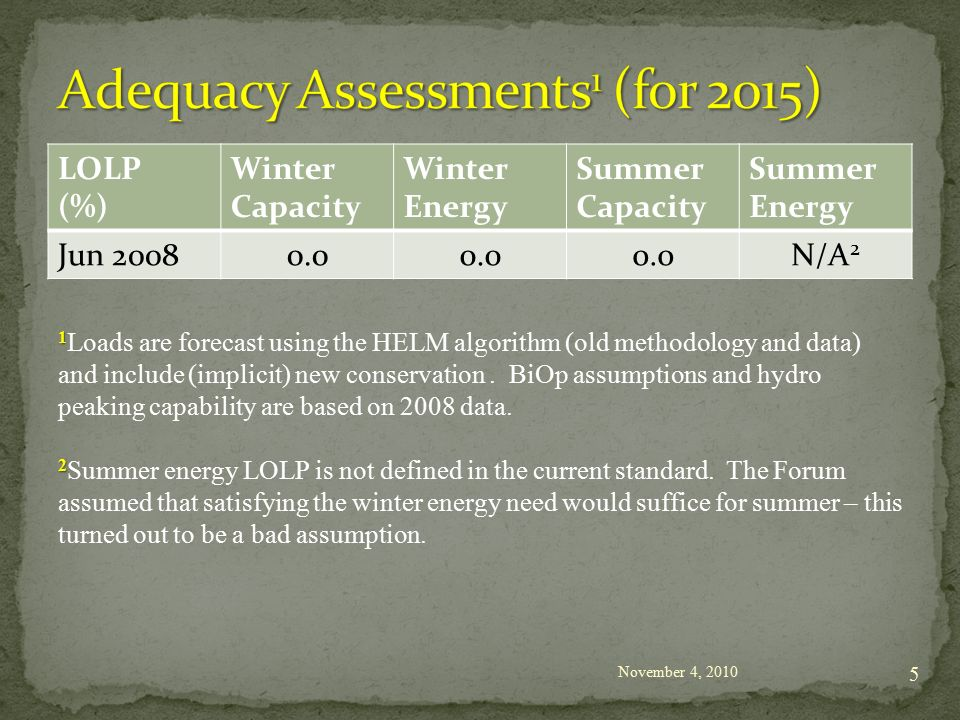 LOLP (%) Winter Capacity Winter Energy Summer Capacity Summer Energy Jun N/A 2 November 4, Loads are forecast using the HELM algorithm (old methodology and data) and include (implicit) new conservation.