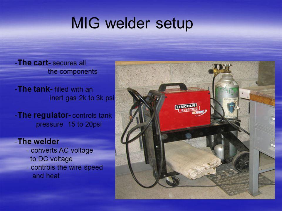 WELDING Harkness career center  What is MIG?  Metal Inert