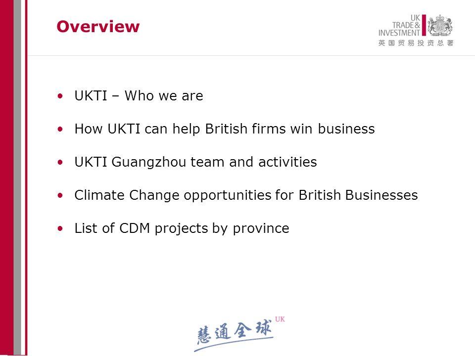 Ukti china investment investment return calculator canada