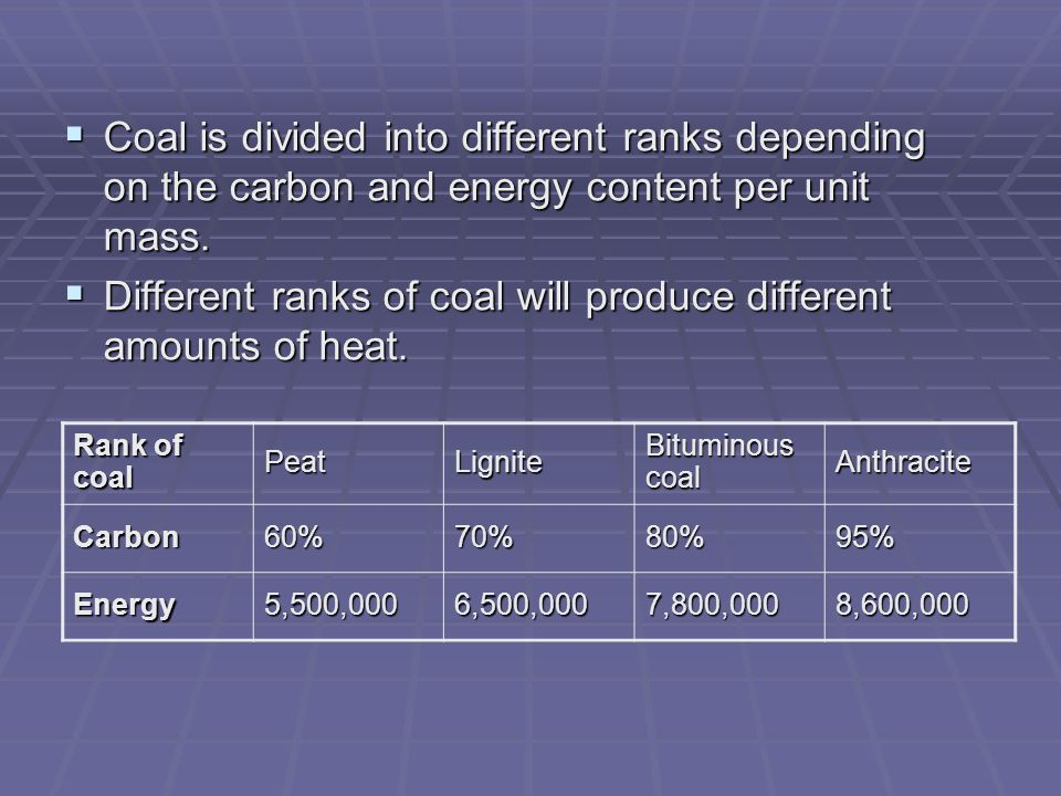  Coal is divided into different ranks depending on the carbon and energy content per unit mass.