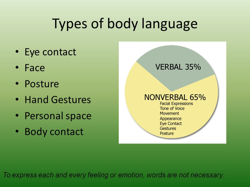 Posture gestures facial expressions ppt #14