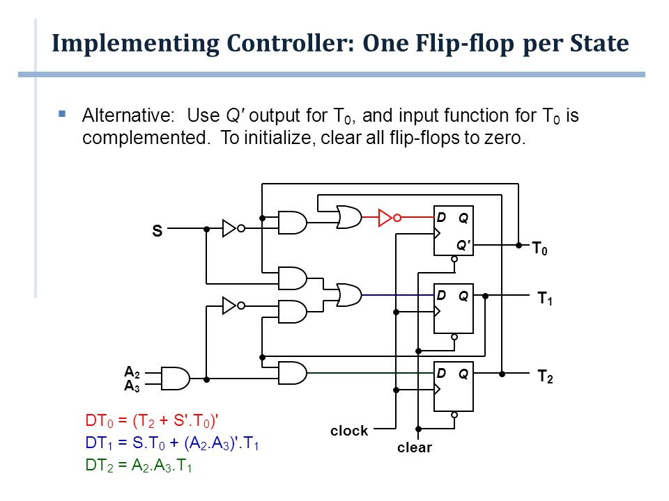 implementing the controller outline implementing the controller rh slideplayer com