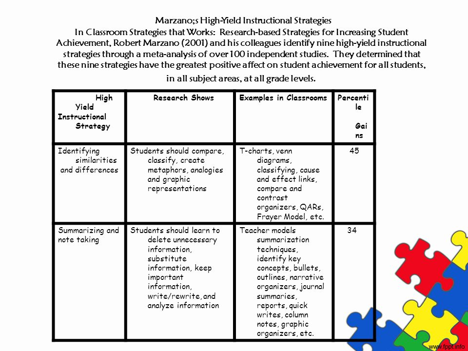 Tickle Your Brain Ideas And Activities For Keeping Students Engaged