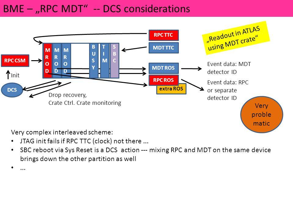BOE/BME – MDT: DCS For the 2 BOE, DCS needs to handle 2 x 2