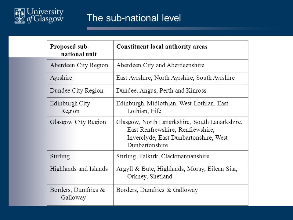 The sub-national level Proposed sub- national unit Constituent local authority areas Aberdeen City RegionAberdeen City and Aberdeenshire AyrshireEast Ayrshire, North Ayrshire, South Ayrshire Dundee City RegionDundee, Angus, Perth and Kinross Edinburgh City Region Edinburgh, Midlothian, West Lothian, East Lothian, Fife Glasgow City RegionGlasgow, North Lanarkshire, South Lanarkshire, East Renfrewshire, Renfrewshire, Inverclyde, East Dunbartonshire, West Dunbartonshire StirlingStirling, Falkirk, Clackmannanshire Highlands and IslandsArgyll & Bute, Highlands, Moray, Eilean Siar, Orkney, Shetland Borders, Dumfries & Galloway
