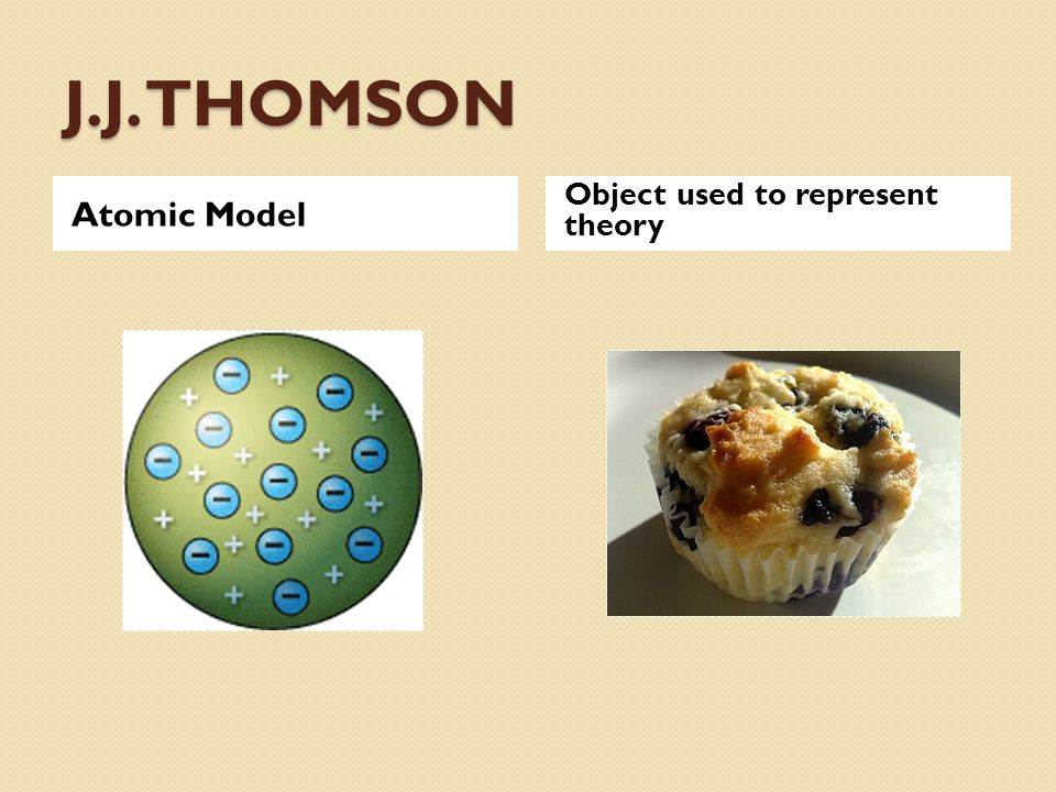 J.J. THOMSON Atomic Model Object used to represent theory