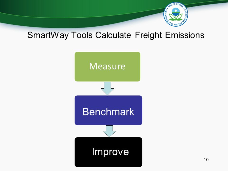 SmartWay Tools Calculate Freight Emissions 10 Measure Benchmark Improve