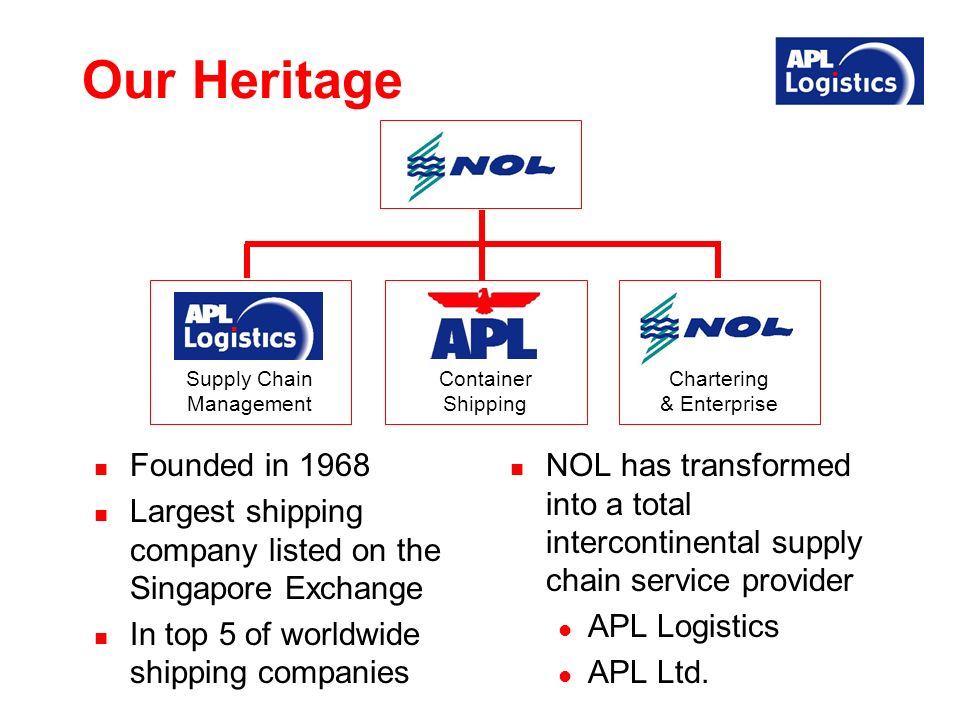Supply Chain Management Container Shipping Chartering & Enterprise Our Heritage Founded in 1968 Largest shipping company listed on the Singapore Exchange In top 5 of worldwide shipping companies NOL has transformed into a total intercontinental supply chain service provider APL Logistics APL Ltd.