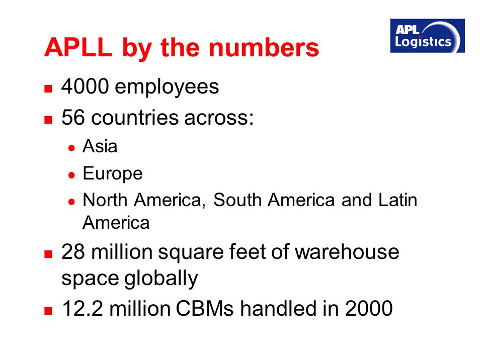 APLL by the numbers 4000 employees 56 countries across: Asia Europe North America, South America and Latin America 28 million square feet of warehouse space globally 12.2 million CBMs handled in 2000