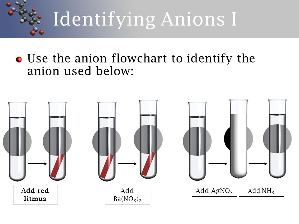 anions solution Testing for nitrate anions in solutions is more difficult than for other types of anions, because even sulfates give off a barium precipitate when tested for anions in the same solution, for example -- and.