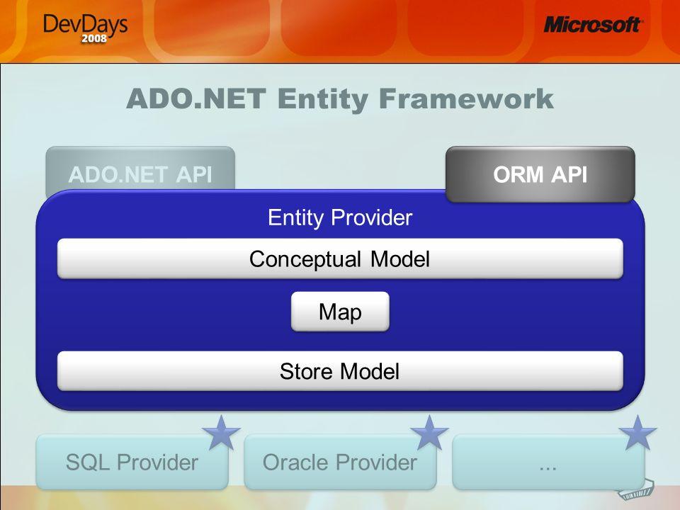ADO NET ENTITY FRAMEWORK Mike Taulty Developer & Platform