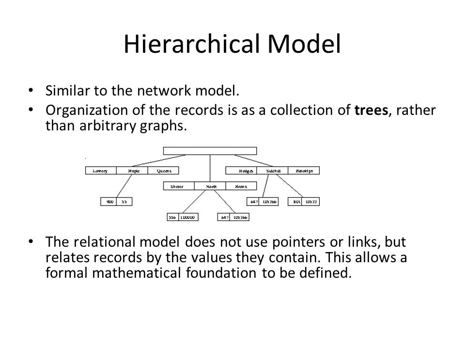 Hierarchical Model Similar to the network model.