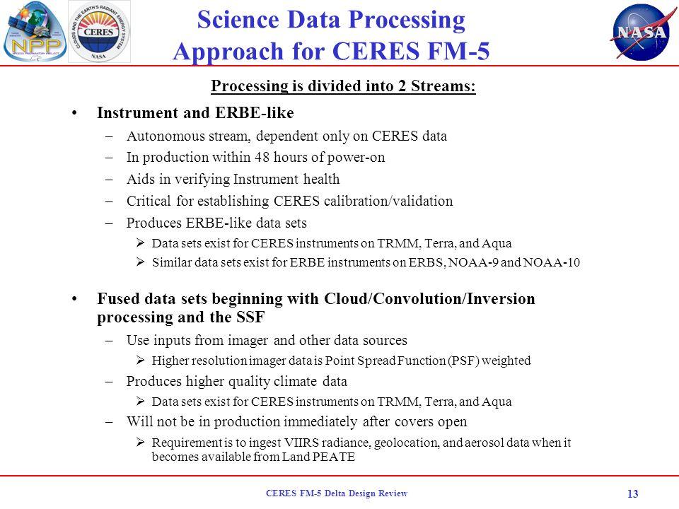 CERES FM-5 Delta Design Review 1 CERES FM-5 NPP Science Processing ...