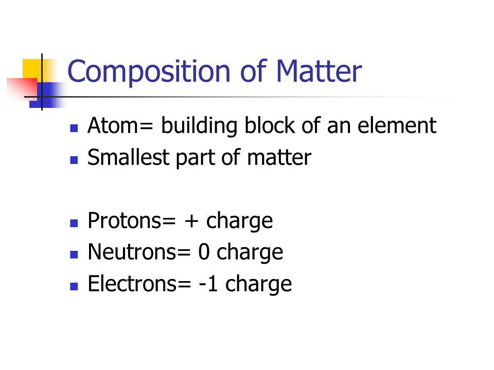 Composition of Matter Atom= building block of an element Smallest part of matter Protons= + charge Neutrons= 0 charge Electrons= -1 charge