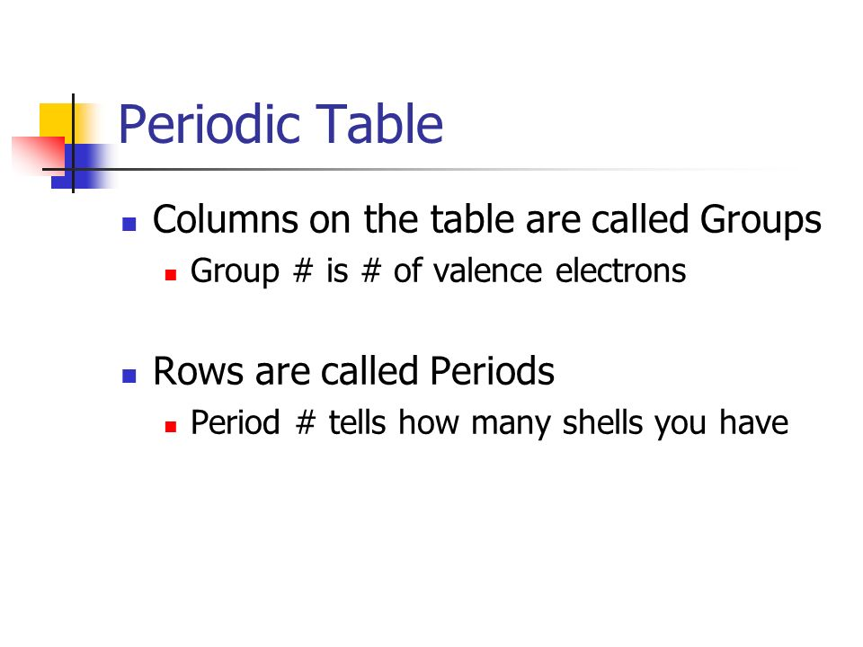 Periodic Table Columns on the table are called Groups Group # is # of valence electrons Rows are called Periods Period # tells how many shells you have