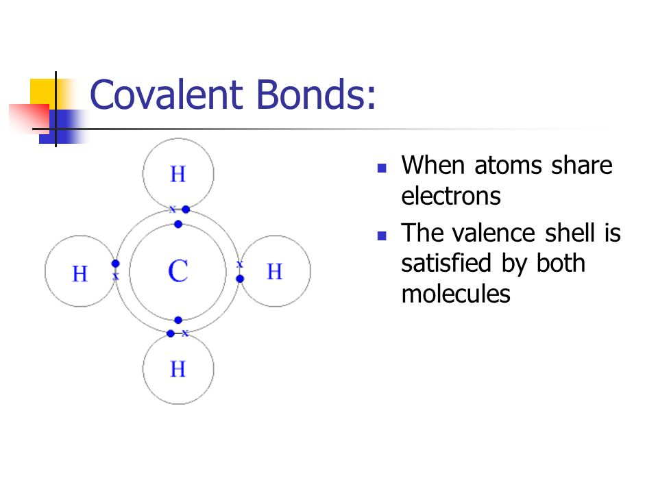 Covalent Bonds: When atoms share electrons The valence shell is satisfied by both molecules