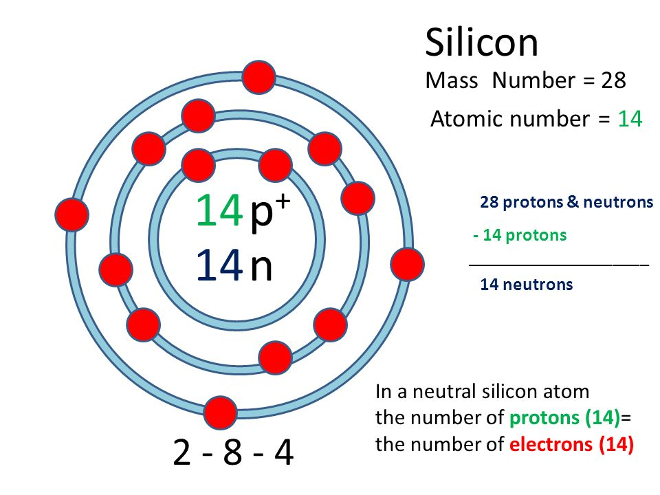 Silicon Bohr Diagram For 4th Level Trusted Wiring Diagram