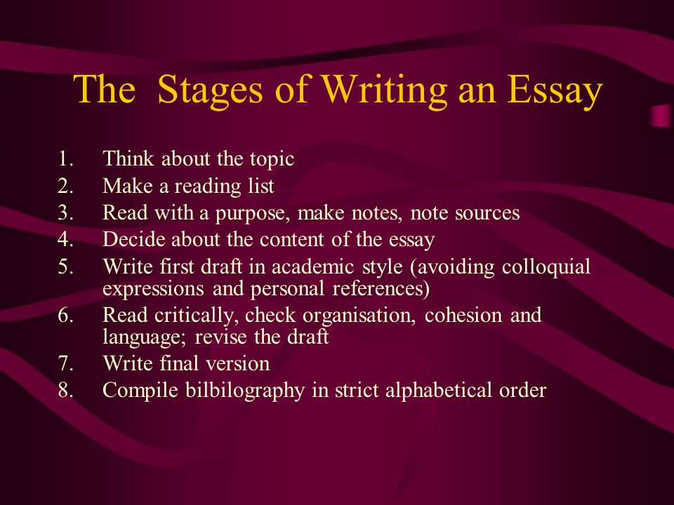 The Stages of Writing an Essay 1.Think about the topic 2.Make a reading list 3.Read with a purpose, make notes, note sources 4.Decide about the content of the essay 5.Write first draft in academic style (avoiding colloquial expressions and personal references) 6.Read critically, check organisation, cohesion and language; revise the draft 7.Write final version 8.Compile bilbilography in strict alphabetical order