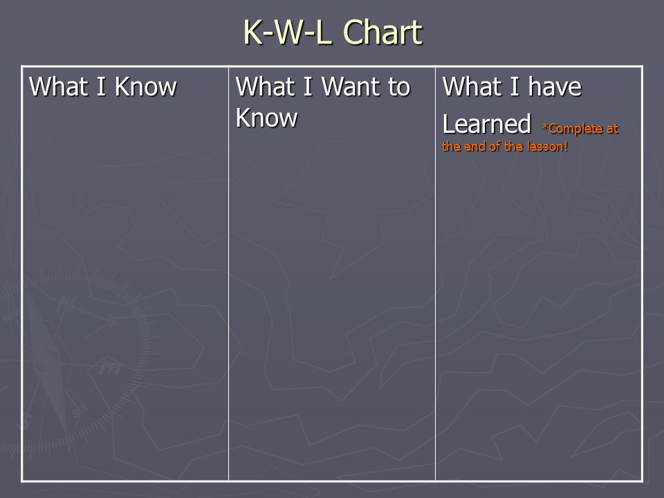 K-W-L Chart What I Know What I Want to Know What I have Learned *Complete at the end of the lesson!