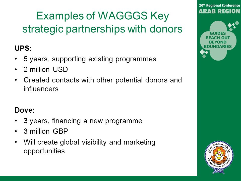 Examples of WAGGGS Key strategic partnerships with donors UPS: 5 years, supporting existing programmes 2 million USD Created contacts with other potential donors and influencers Dove: 3 years, financing a new programme 3 million GBP Will create global visibility and marketing opportunities