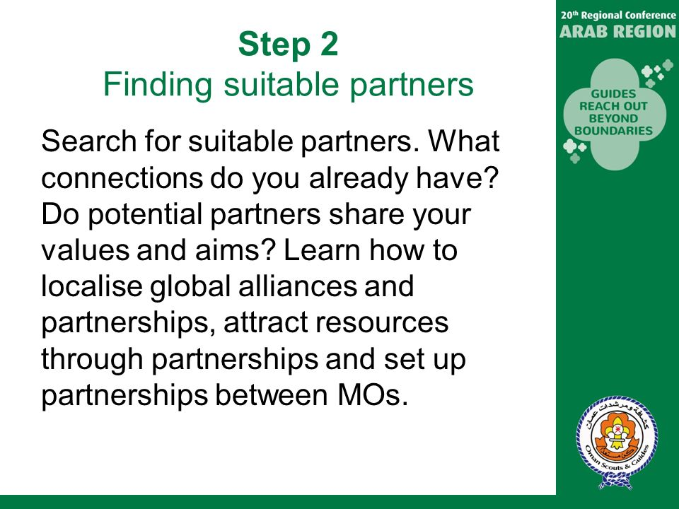 Step 2 Finding suitable partners Search for suitable partners.