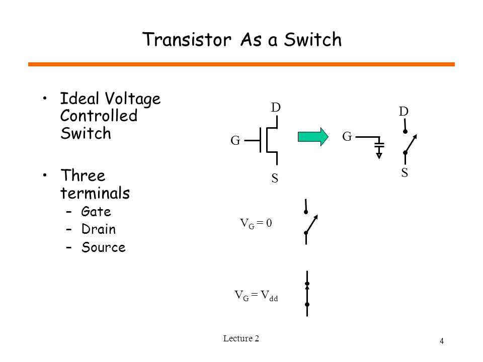 Lecture 2 1 Computer Elements Transistors (computing) –How can they ...
