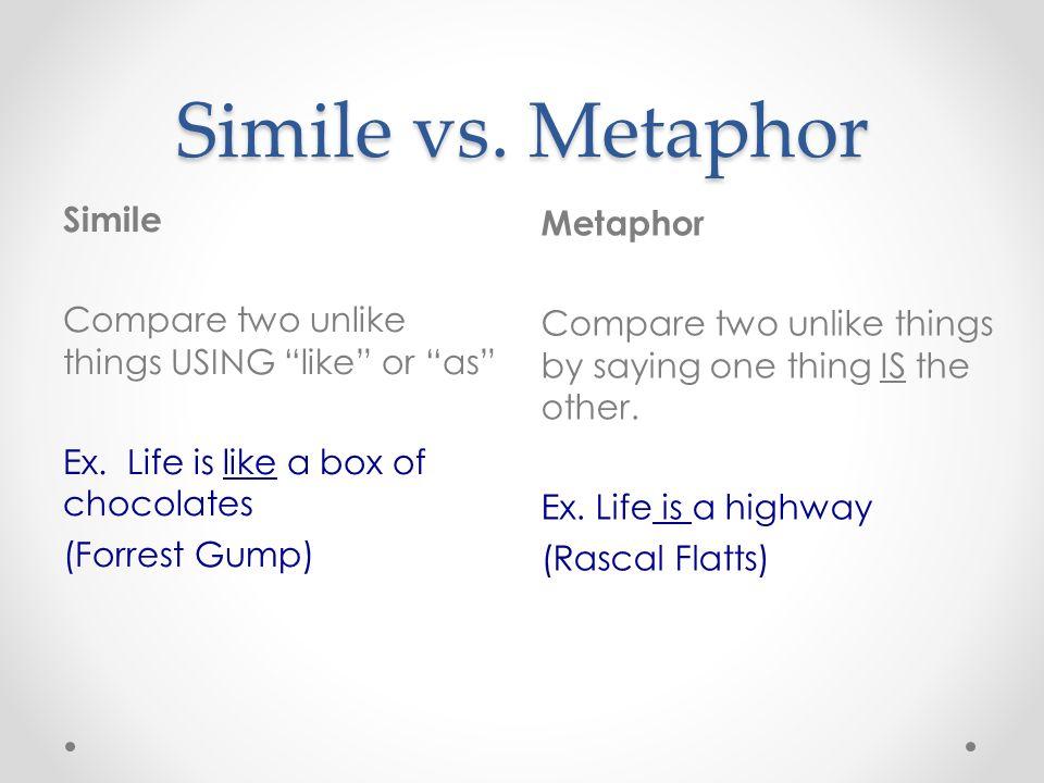 Figurative Language Simile, Metaphor, Hyperbole, Personification ...