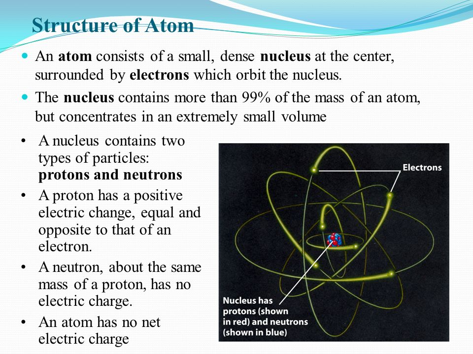 Structure of Atom An atom consists of a small, dense nucleus at the center, surrounded by electrons which orbit the nucleus.